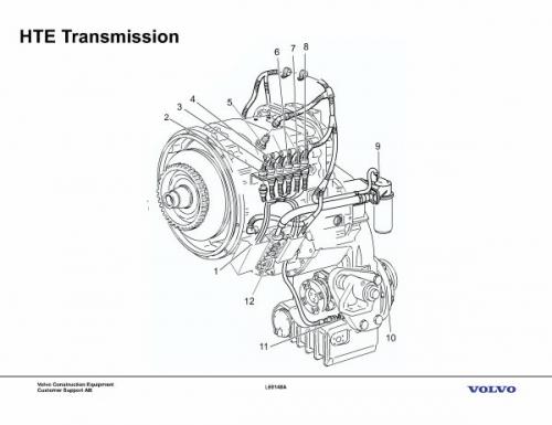 documento esquema hidr u00e1ulico de transmision hte de