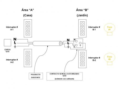 Interruptor de escalera doble