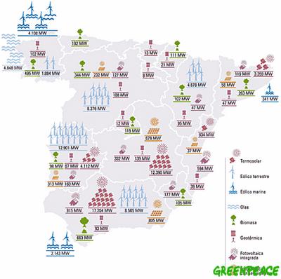 Energias Renovables y no Renovables Esquema Mapa de Energías Renovables en