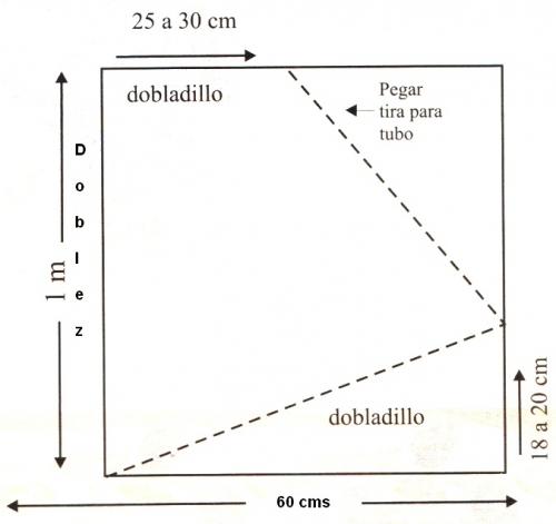Imagen molde para cortina drapeada en punta grupos for Como hacer un bando para cortinas