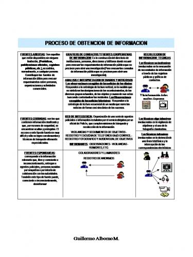 Proceso de obtenci�n de informaci�n