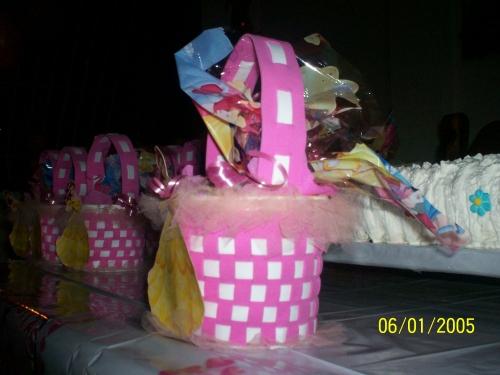 Diseños de canastas para cumpleaños - Imagui